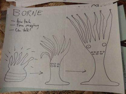 Borne(2)